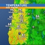 70 degree weather sweeps Oregon from Eugene to Astoria: Are even warmer temps on the way?