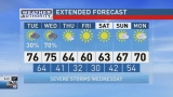 The Weather Authority: Warmer Tomorrow; Stormy Wednesday