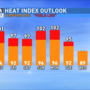 More oppressive heat expected Thursday