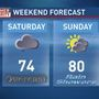 Mike Linden's Forecast | Messy weekend to feature overcast skies and storms