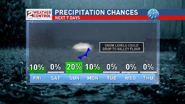 RAIN CHANCES - THIS WEEK PM.png