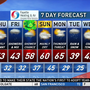 Jim Caldwell's Forecast | True March weather shows up