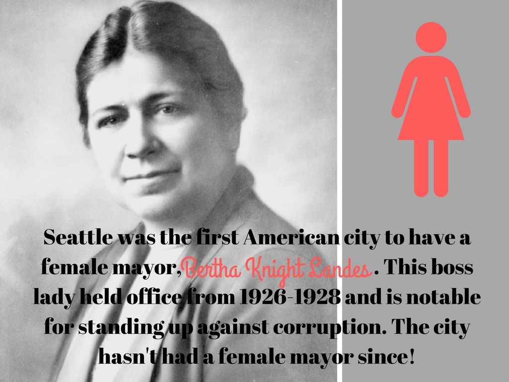 Fact #15. Women Who Rock  Seattle was the first American city to have a female mayor, Bertha Knight Landes. This boss lady held office from 1926-1928 and is notable for standing up against corruption. The city hasn't had a female mayor since. Go Bertha! (Image: Seattle Municipal Archives).