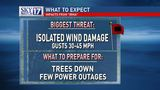 CODE RED: What impacts will Irma's remnants bring to middle Tennessee?