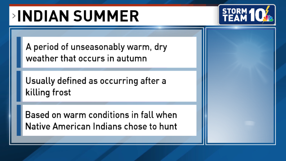 Does early Fall warmth qualify as an Indian Summer?